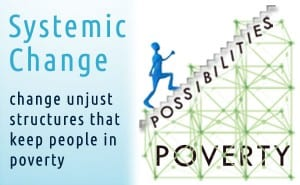 feature-demo-home-systemic-change